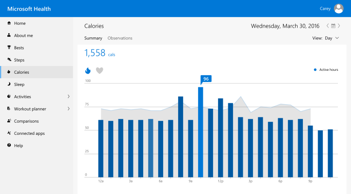 Daily calories mapped on Microsoft Health